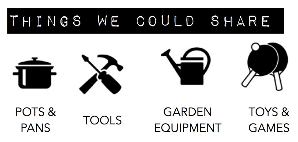Image with text saying things we could share  - examples of pots & pans, tools, garden equipment, toys & games